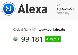 Die Global Ranks bei Alexa von der Firmensuchmaschine Bailaho für die Domains Deutschland, Österreich und Schweiz (Stand 15.08.2015)